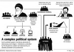 2-how-iran-political-system-works-infographic-NDI-300x213[1]